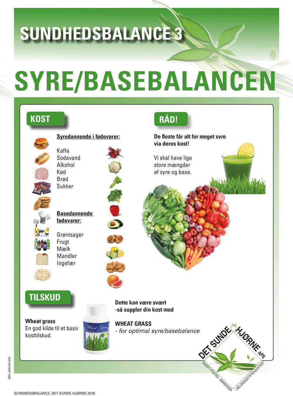syre i kroppen symptomer